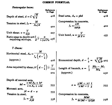 design formula history of reinforced concrete and structural design