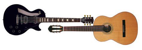 Sale Nut Gitar Klasik help my fingers are muting the guitar strings
