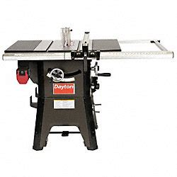 types of table saws types of saws a user guide grainger industrial supply