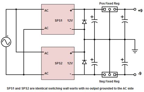 Fa5304 Bipolar Ic For Switching Power Supply two switching wall warts for a regulated bipolar supply electrical engineering stack exchange