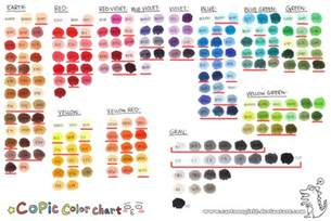 copic markers color chart copic color chart 2010 by cartoongirl7 on deviantart