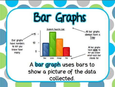 section 6 4 charting a course for the future answers 25 best ideas about bar graphs on pinterest graphing