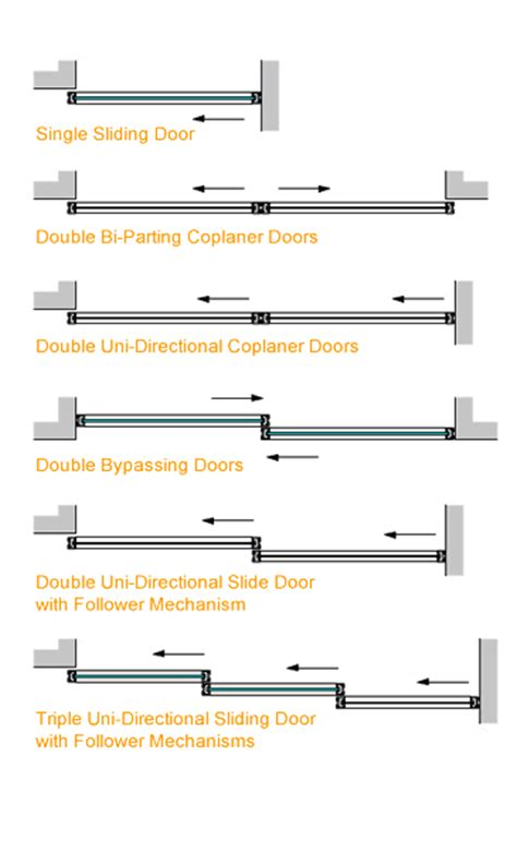 Types Of Room Dividers by Aluminum Framed Sliding Doors Single And Double Sliding
