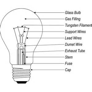 electric light bulb schematic get free image about wiring diagram