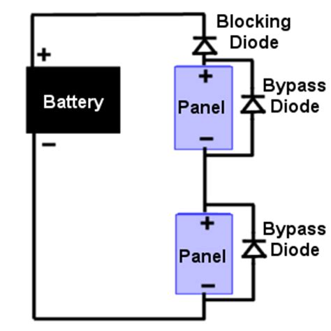 what are bypass diodes in solar panels cr4 thread positioning of a blocking diode in solar panels