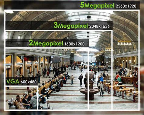 mega pixel image gallery megapixel comparison
