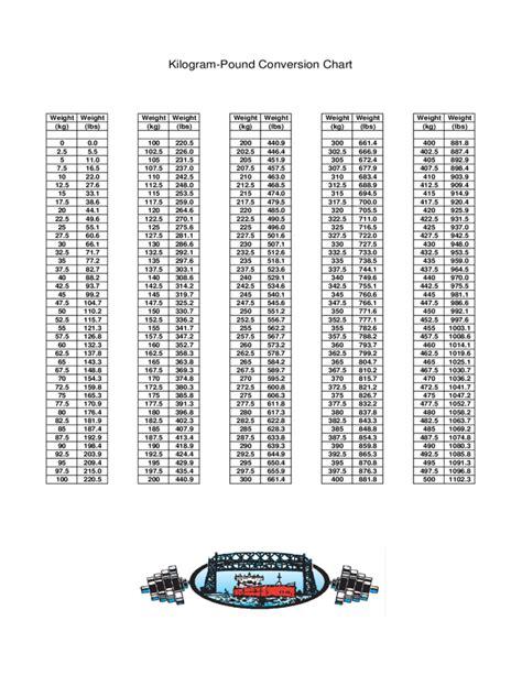 kilogram to pound weight conversion chart free