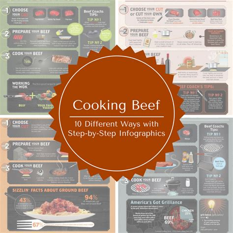 cooking infographics 3 steps to follow cooking beef infographics clover