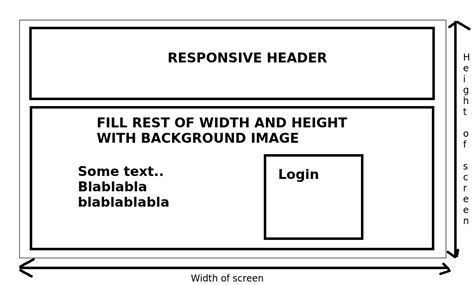 responsive layout div height html how to make div under responsive rectangle fill