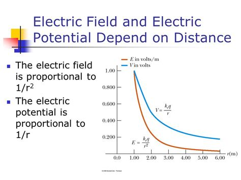 electric field capacitor distance electric energy and capacitance ppt