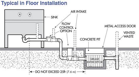 grease trap piping diagram ipex 3925xta03 grease trap interceptor 50 lb capacity