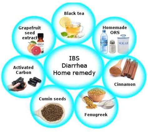 ibs diarrhea home remedies gds