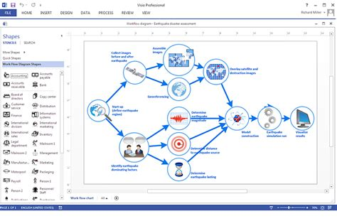 visio diagram exles how to create a ms visio workflow diagram using