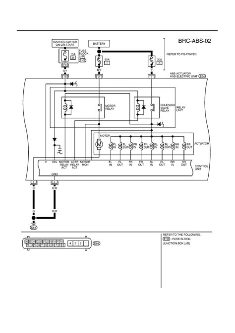 nissan primera p12 wiring diagram style by