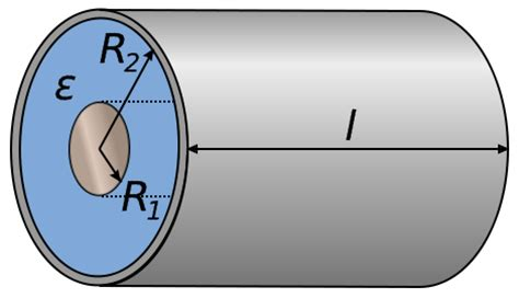 how a cylindrical capacitor works file cylindrical capacitorii svg wikimedia commons