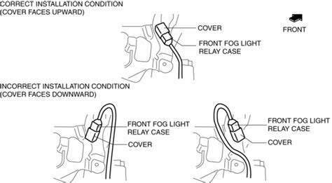 mazda fog lights wiring diagram wiring diagram manual