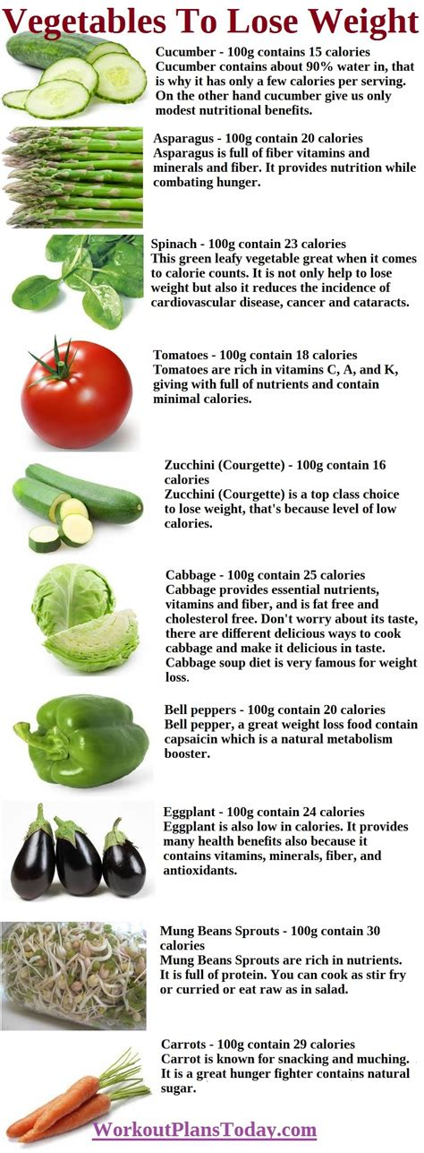 weight loss vegetables list eat healthy lose weight recipes work out plans to lose weight
