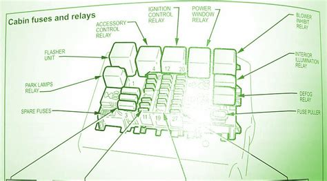 2002 holden commodore fuse box diagram circuit wiring