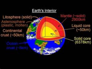 astronomy ch 9 earth as a planet 7 of 22 earth s