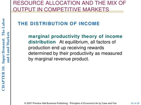 marginal productivity theory of distribution diagram econ08 ppt 10