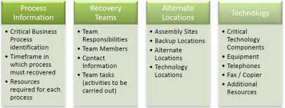 data center disaster recovery plan template center disaster recovery plan business impact analysis