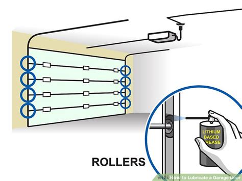 what to use to lubricate garage door