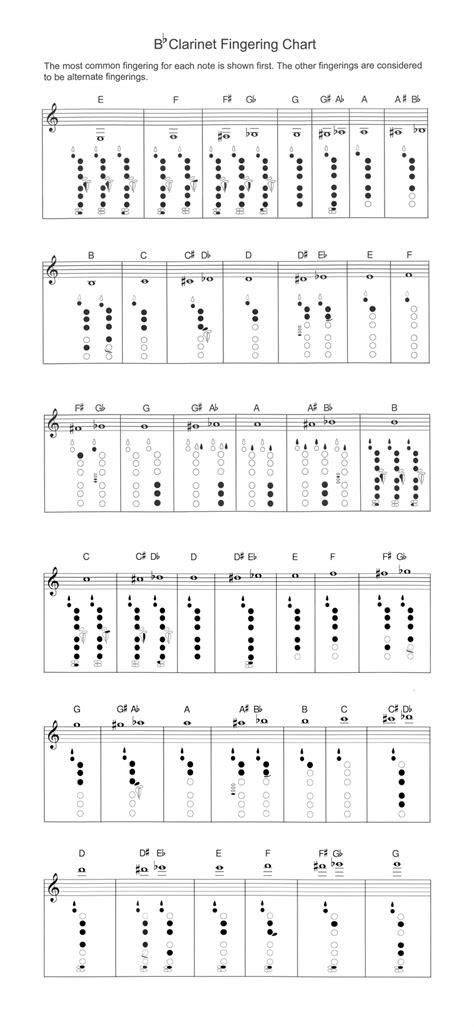 diagram of clarinet clarinet finger chart 2 clarinet chart