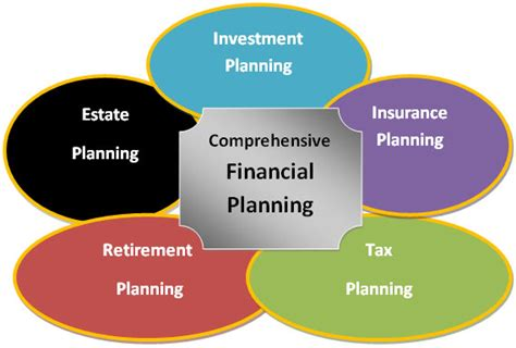 home of financial planning 28 images our services