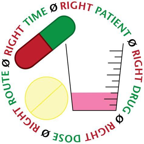safe medication administration for nurses medicine safety week the 5 rs dghealth