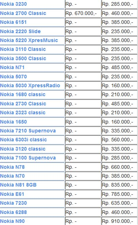 Baru Hp Nokia X 5 cara harga hp hanphone nokia baru dan bekas terbaru untuk indonesia cara membuat cara