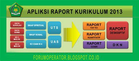 Cover Raport K13 Aplikasi Raport K13 Operator Sekolah