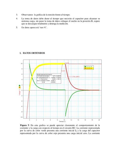 capacitor inductor y resistencia 28 images impedancia y admitancia monografias capacitores