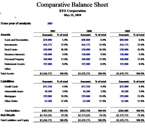 ms office free templates download comparative balance sheet