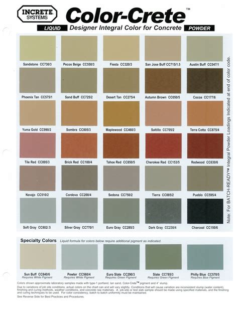 dye stain color chart quotes