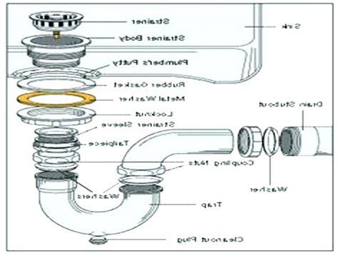 bathroom sink drain assembly diagram bathroom sink drain assembly bathroom sink drain assembly
