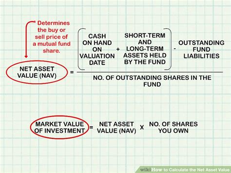 how to calculate the net asset value 11 steps with pictures