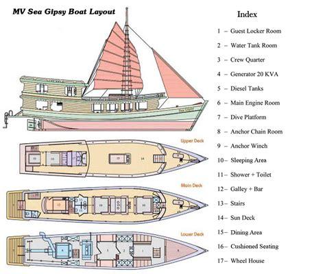 layout of a boat mv sea gipsy mergui archipelago trips adventure boating