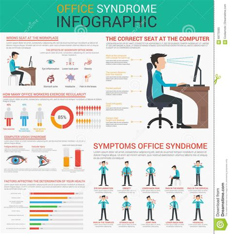 piles pictures and symptoms diagrams office infographic symptoms and causes line