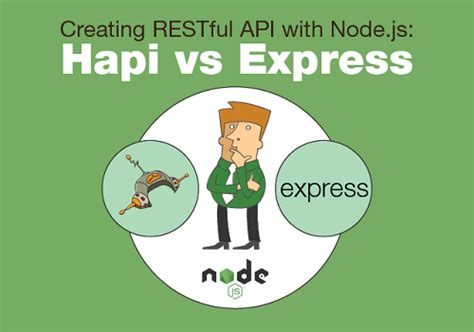 node js hapi tutorial develop 187 reduson com