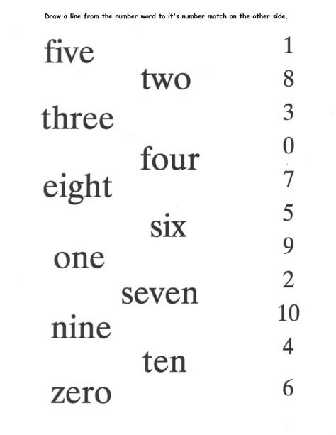 Number And Number Names Worksheet