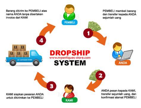 barang dropship 2015 kekurangan dan kelebihan sistem dropship online shop