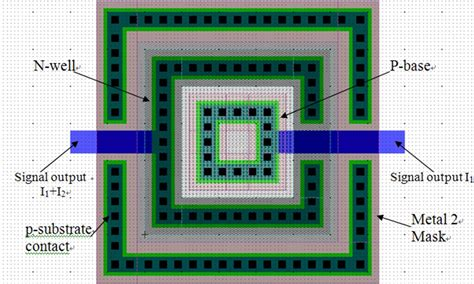 photodiode on cmos cmos photodetectors intechopen