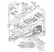 Wiring  IQ Club Car Parts &amp Accessories