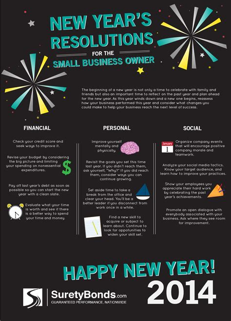 new year s facts by the numbers infographic new year s resolutions for the small business owner