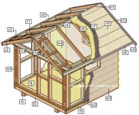 house framing plans free playhouse plans glossary