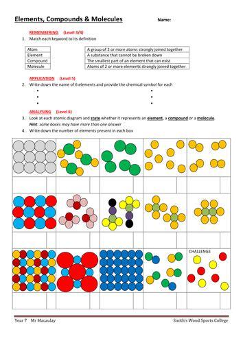 Atoms Elements Molecules And Compounds Worksheet by All Worksheets 187 Atoms Elements Molecules And Compounds