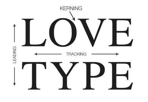 font design kerning kearning vs tracking vs leading not gonna lie i can