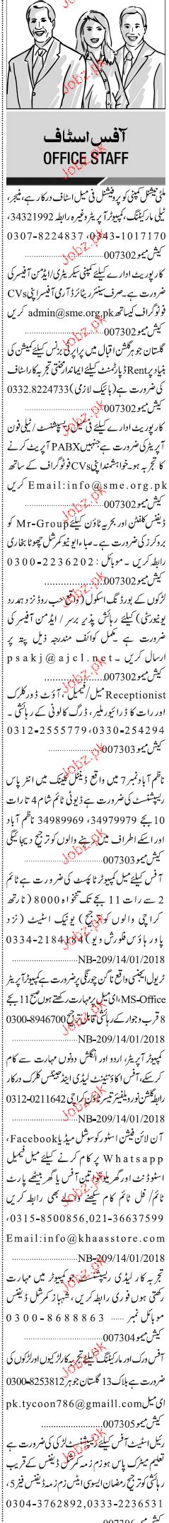door to door marketing companies in karachi marketing staff computer operators opportunity 2019