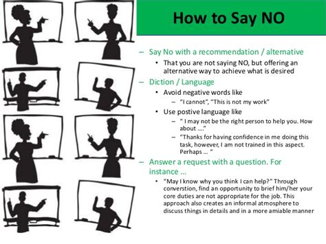 how to say in how to say no slideshare