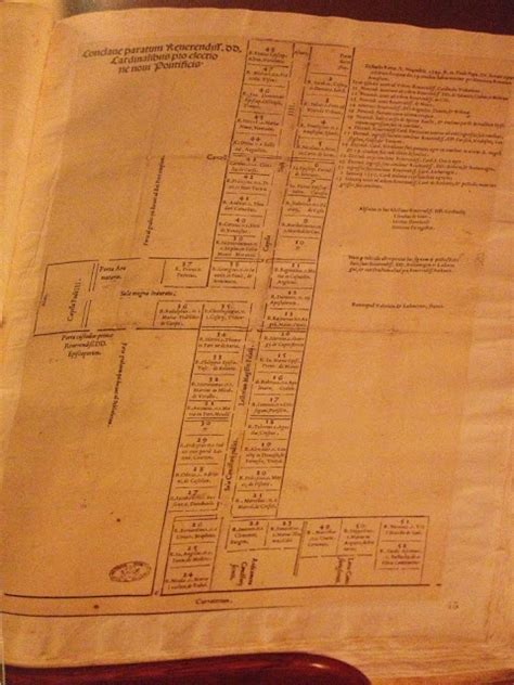 Apostolic Palace Floor Plan by The Pines Of Rome How Conclave Works All The Rules And